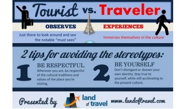 Tourist vs Traveler Banner