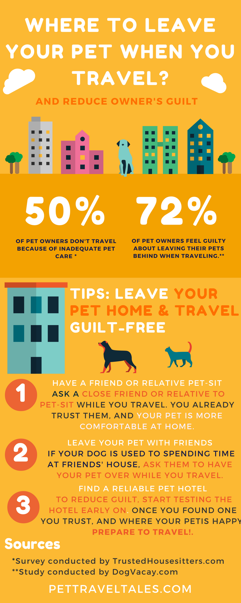 where to leave your pet when you travel